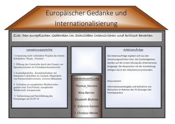Europäischer Gedanke und Internationalisierung